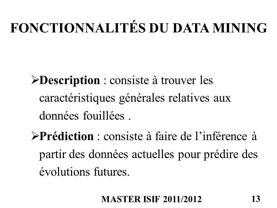 FONCTIONNALITÉS DU DATA MINING Description : consiste à trouver les caractéristiques générales relatives aux données fouillées. Prédiction : consiste