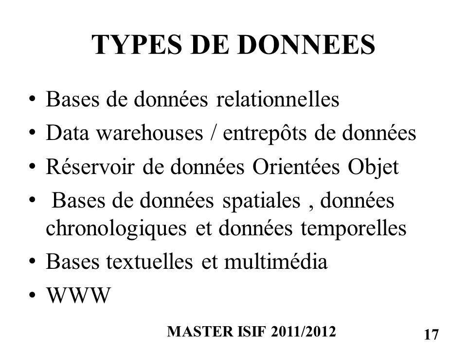 TYPES DE DONNEES Bases de données relationnelles Data warehouses / entrepôts de données Réservoir de données Orientées Objet Bases de données spatiale