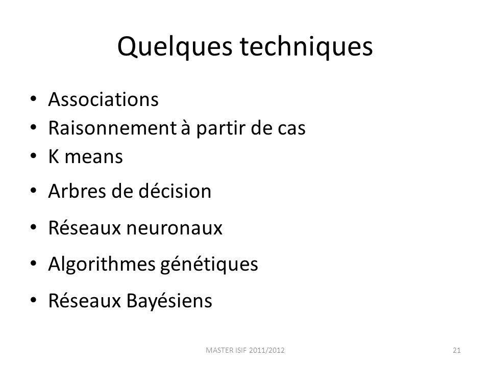 Quelques techniques Associations Raisonnement à partir de cas K means Arbres de décision Réseaux neuronaux Algorithmes génétiques Réseaux Bayésiens MA