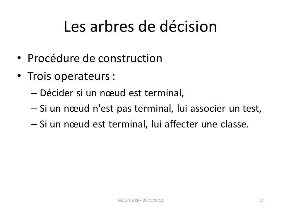 Les arbres de décision Procédure de construction Trois operateurs : – Décider si un nœud est terminal, – Si un nœud n'est pas terminal, lui associer u