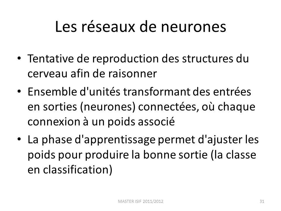 Les réseaux de neurones Tentative de reproduction des structures du cerveau afin de raisonner Ensemble d'unités transformant des entrées en sorties (n