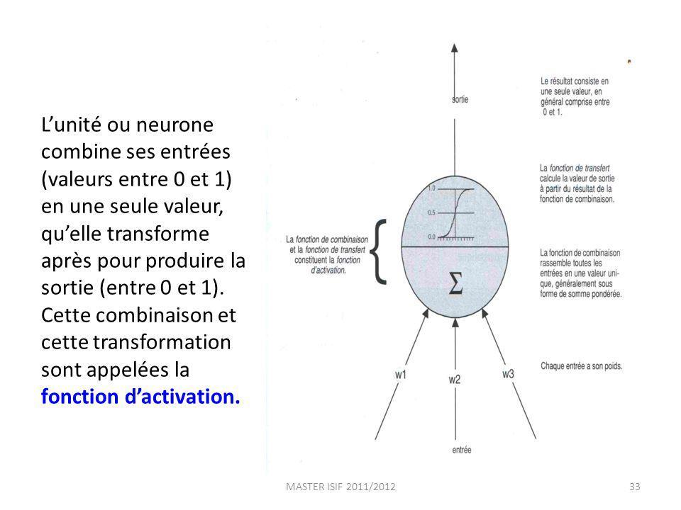 Lunité ou neurone combine ses entrées (valeurs entre 0 et 1) en une seule valeur, quelle transforme après pour produire la sortie (entre 0 et 1). Cett