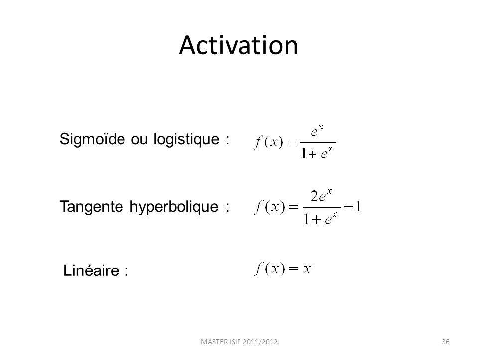 Activation Sigmoïde ou logistique : Tangente hyperbolique : Linéaire : MASTER ISIF 2011/201236