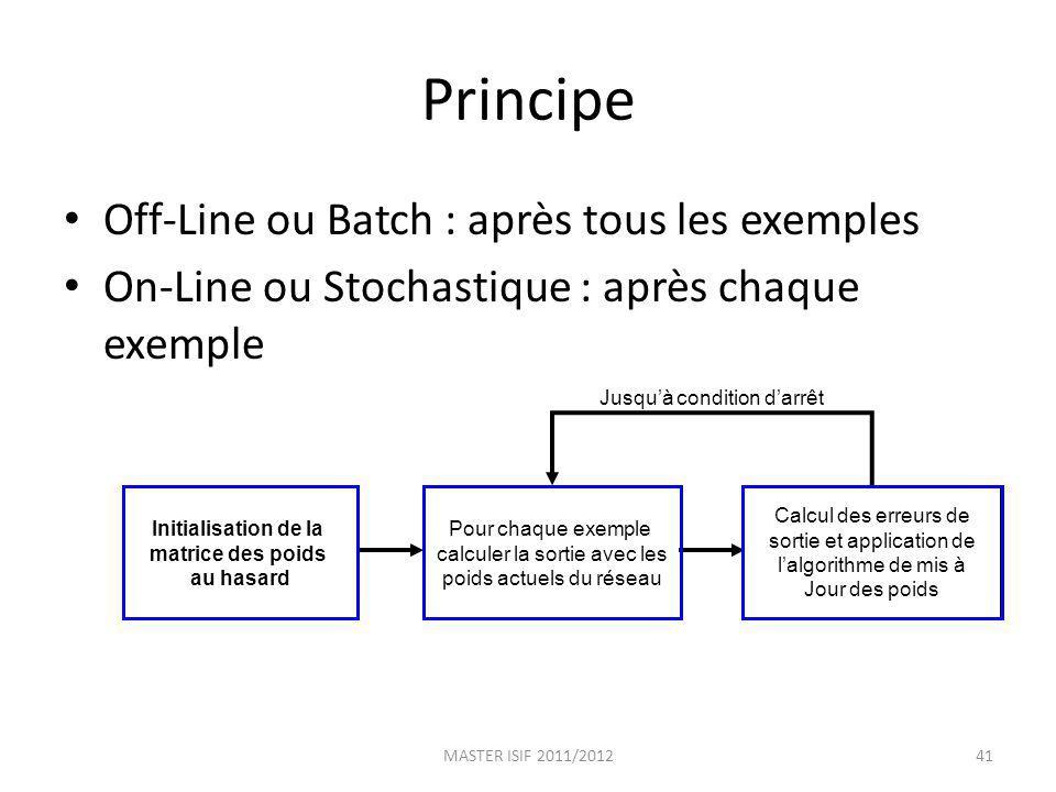 Principe Off-Line ou Batch : après tous les exemples On-Line ou Stochastique : après chaque exemple Initialisation de la matrice des poids au hasard P