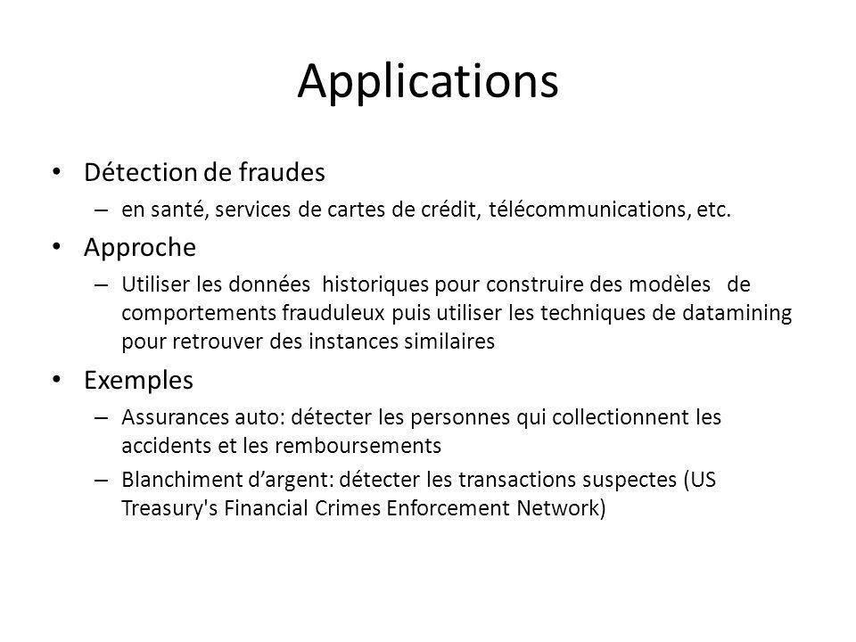 Applications Détection de fraudes – en santé, services de cartes de crédit, télécommunications, etc. Approche – Utiliser les données historiques pour