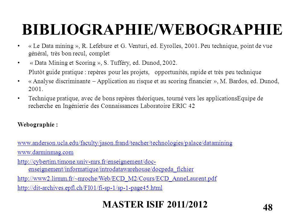 BIBLIOGRAPHIE/WEBOGRAPHIE « Le Data mining », R. Lefebure et G. Venturi, ed. Eyrolles, 2001. Peu technique, point de vue général, très bon recul, comp