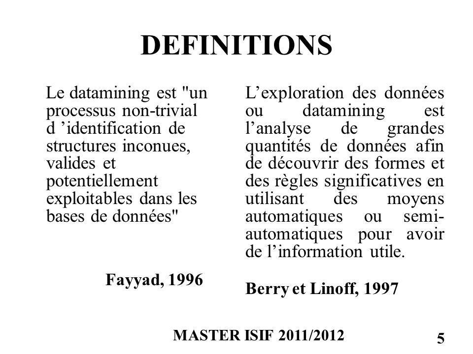 DEFINITIONS Le datamining est