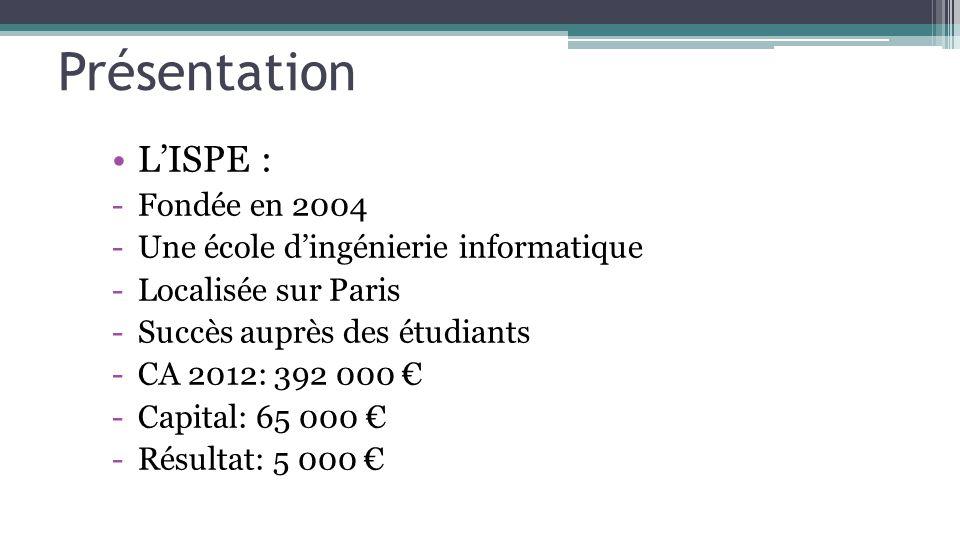 Présentation LISPE : -Fondée en 2004 -Une école dingénierie informatique -Localisée sur Paris -Succès auprès des étudiants -CA 2012: 392 000 -Capital: 65 000 -Résultat: 5 000