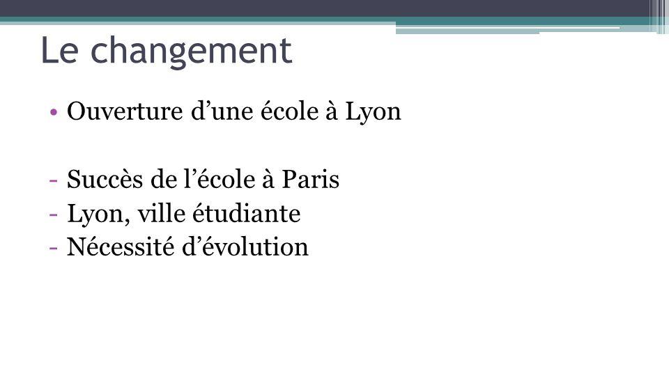 Le changement Ouverture dune école à Lyon -Succès de lécole à Paris -Lyon, ville étudiante -Nécessité dévolution