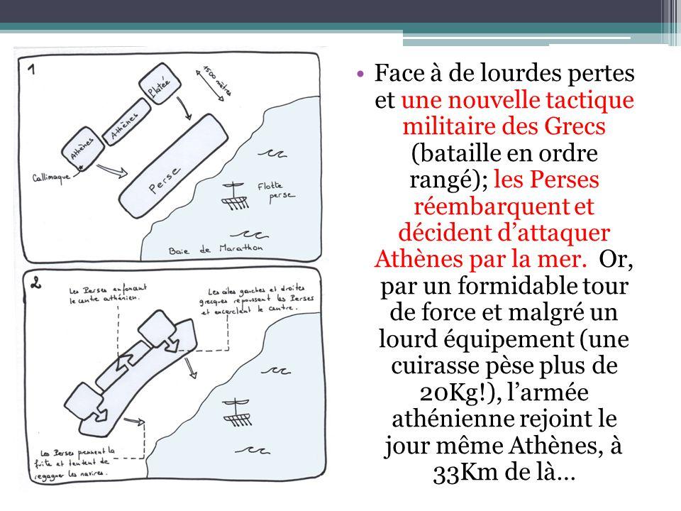 2 ème guerre médique: Lunion fait la force.