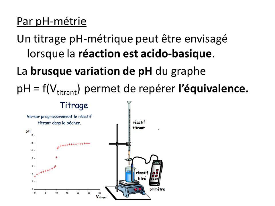 Par pH-métrie Un titrage pH-métrique peut être envisagé lorsque la réaction est acido-basique.