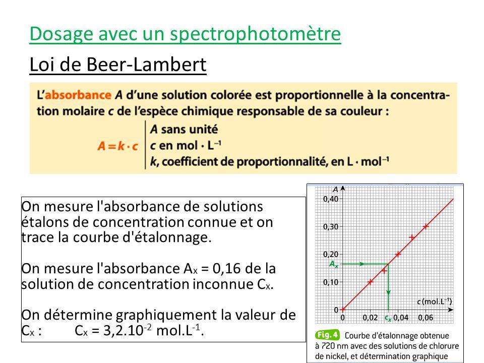 Dosage avec un spectrophotomètre Loi de Beer-Lambert On mesure l absorbance de solutions étalons de concentration connue et on trace la courbe d étalonnage.