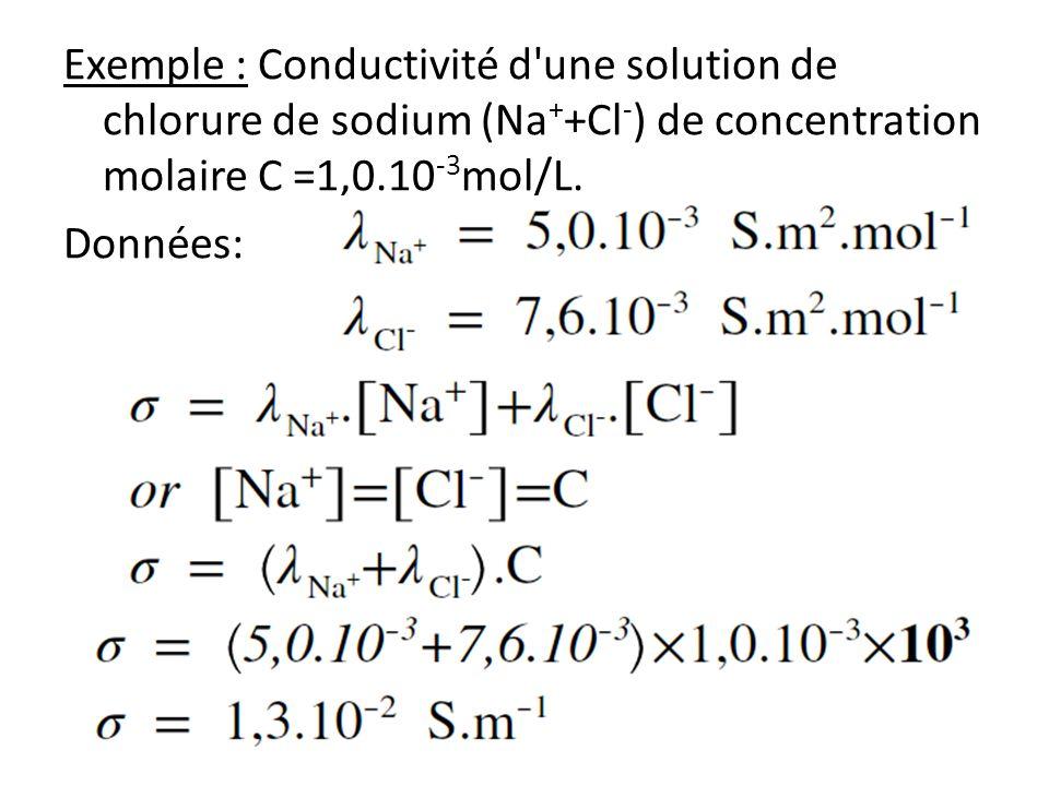 Exemple : Conductivité d une solution de chlorure de sodium (Na + +Cl - ) de concentration molaire C =1,0.10 -3 mol/L.