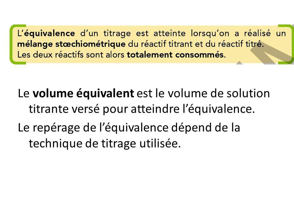 Le volume équivalent est le volume de solution titrante versé pour atteindre léquivalence.