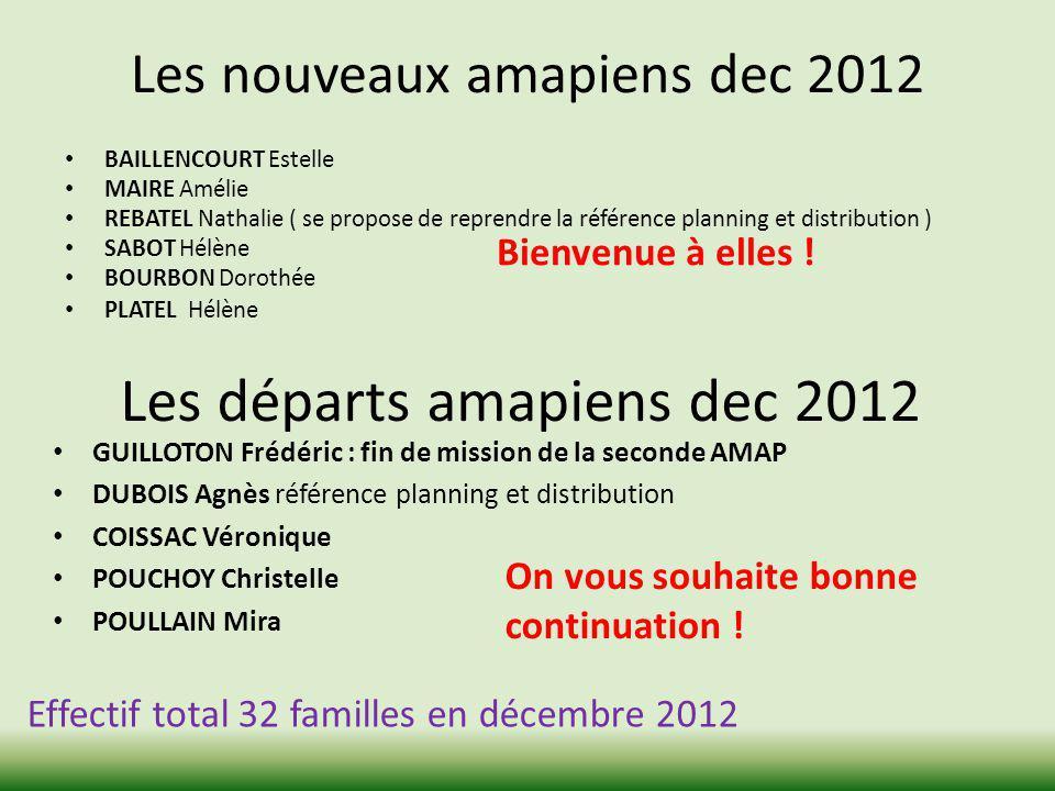 Les nouveaux amapiens dec 2012 BAILLENCOURT Estelle MAIRE Amélie REBATEL Nathalie ( se propose de reprendre la référence planning et distribution ) SA