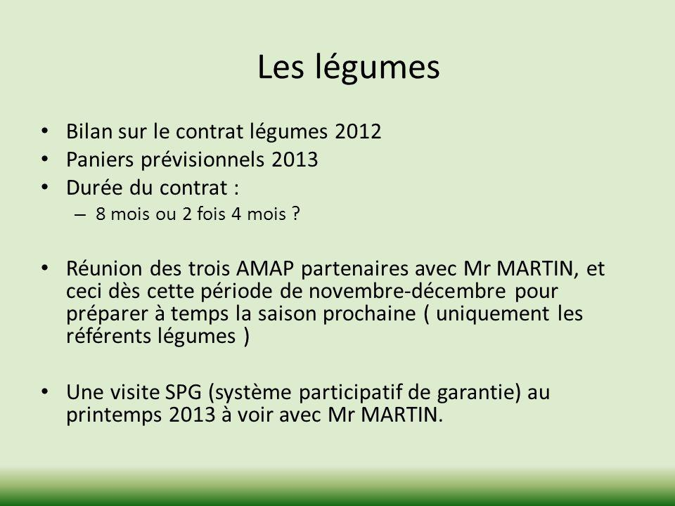 Les légumes Bilan sur le contrat légumes 2012 Paniers prévisionnels 2013 Durée du contrat : – 8 mois ou 2 fois 4 mois ? Réunion des trois AMAP partena