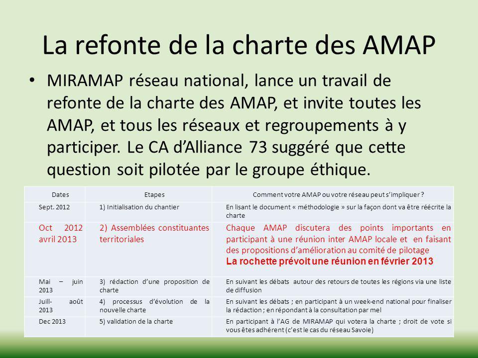 La refonte de la charte des AMAP MIRAMAP réseau national, lance un travail de refonte de la charte des AMAP, et invite toutes les AMAP, et tous les ré