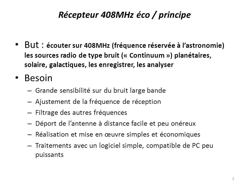 Largeur de bande : une grande largeur de bande nest pas forcément requise, mais souhaitable selon certaines sources (projet SARA = 2.5MHz) Sensibilité : facteur de bruit de 1 ou 2dB (cest-à-dire que le bruit apporté par le récepteur est faible par rapport au bruit inévitable propre de lantenne) > assurée par un amplificateur faible bruit intégré économique avec un gain de 20dB Détection de bruit large bande : détecter un faible bruit noyé dans le bruit propre variable du récepteur nest pas facile; pour éviter une enceinte thermostatée (qui stabilise le bruit), le principe adopté est un Dicke switch qui commute rapidement lentrée du récepteur sur lantenne et met en évidence la différence des bruits Récepteur 408MHz éco / choix techniques récepteur 50 ohms Préampli faible bruit 1024Hz 3