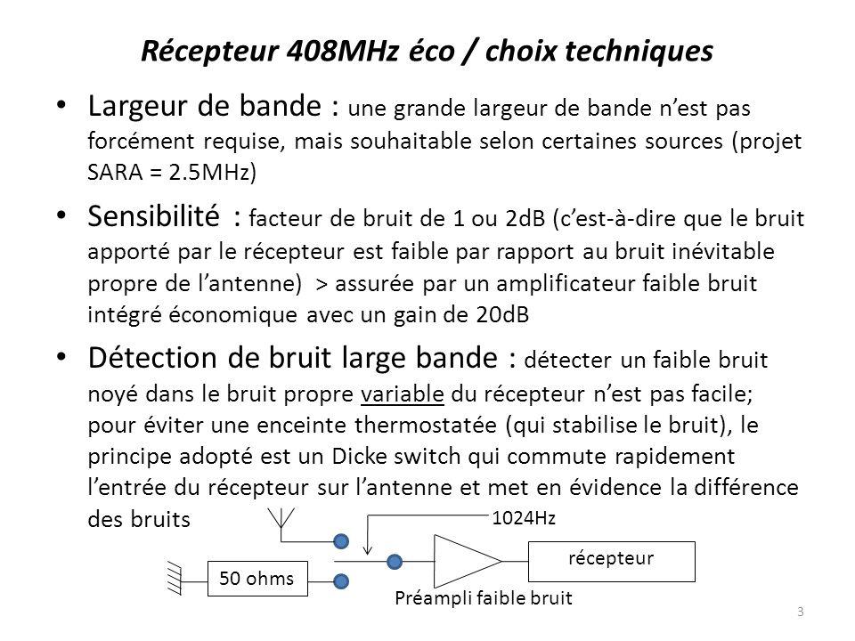 Largeur de bande : une grande largeur de bande nest pas forcément requise, mais souhaitable selon certaines sources (projet SARA = 2.5MHz) Sensibilité