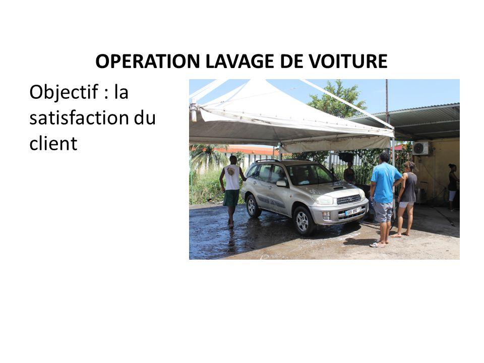 OPERATION LAVAGE DE VOITURE Objectif : la satisfaction du client