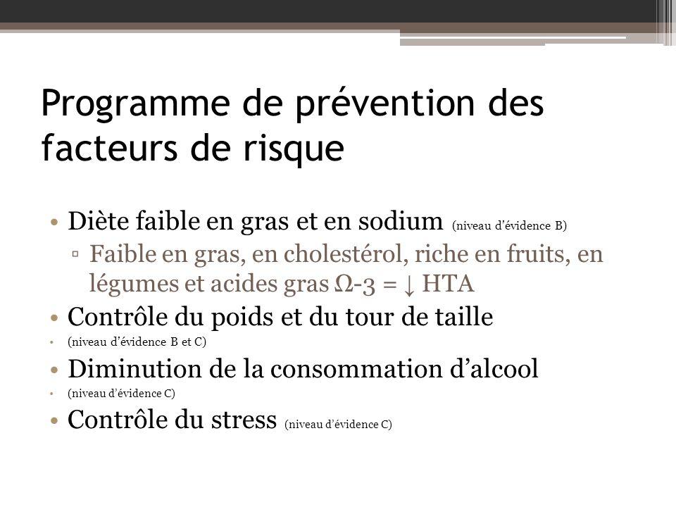 Programme de prévention des facteurs de risque Diète faible en gras et en sodium (niveau dévidence B) Faible en gras, en cholestérol, riche en fruits,