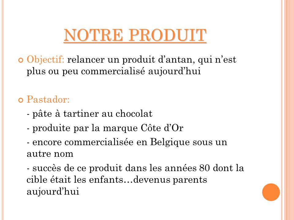 NOTRE PRODUIT Objectif: relancer un produit dantan, qui nest plus ou peu commercialisé aujourdhui Pastador: - pâte à tartiner au chocolat - produite p