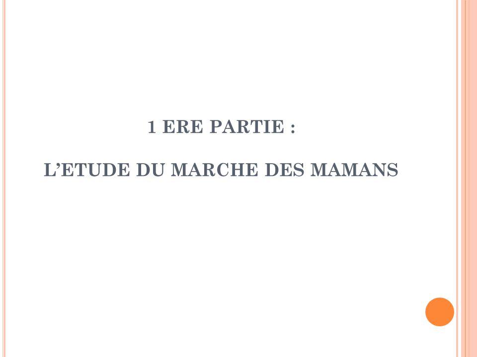 1 ERE PARTIE : LETUDE DU MARCHE DES MAMANS