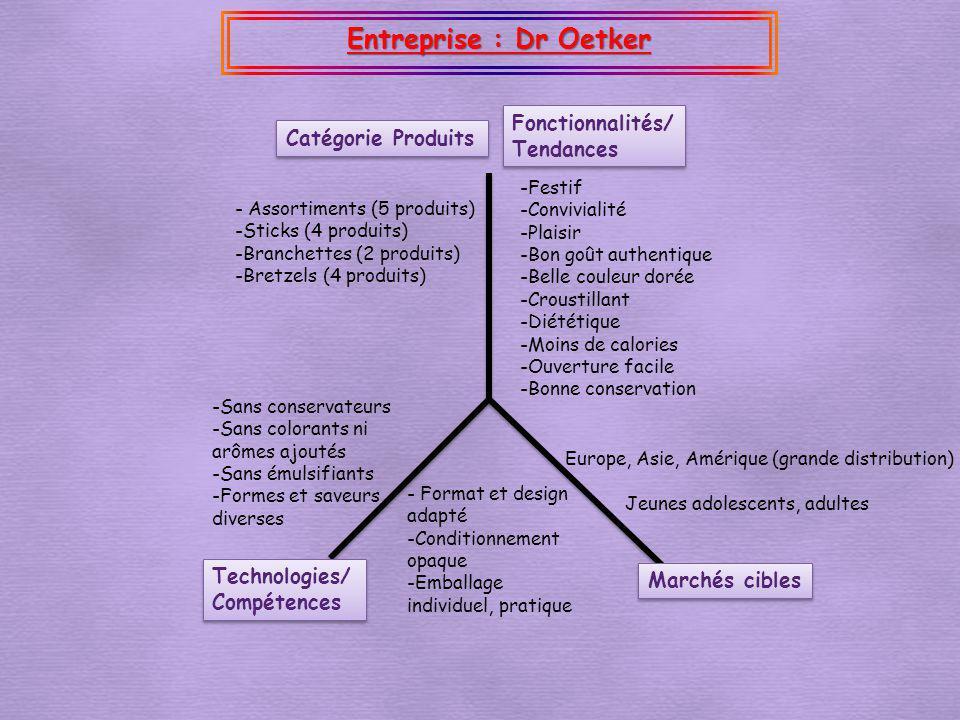 Entreprise : Dr Oetker - Assortiments (5 produits) -Sticks (4 produits) -Branchettes (2 produits) -Bretzels (4 produits) -Festif -Convivialité -Plaisi