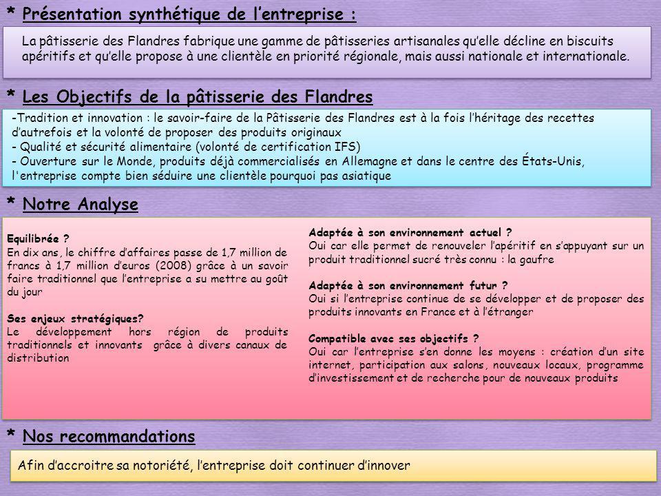 * Nos recommandations * Présentation synthétique de lentreprise : * Les Objectifs de la pâtisserie des Flandres Adaptée à son environnement actuel ? O