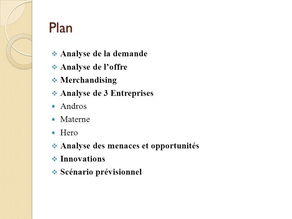 Plan Analyse de la demande Analyse de loffre Merchandising Analyse de 3 Entreprises Andros Materne Hero Analyse des menaces et opportunités Innovation
