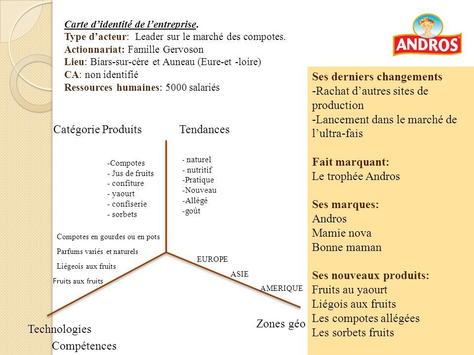 Carte didentité de lentreprise. Type dacteur: Leader sur le marché des compotes. Actionnariat: Famille Gervoson Lieu: Biars-sur-cère et Auneau (Eure-e