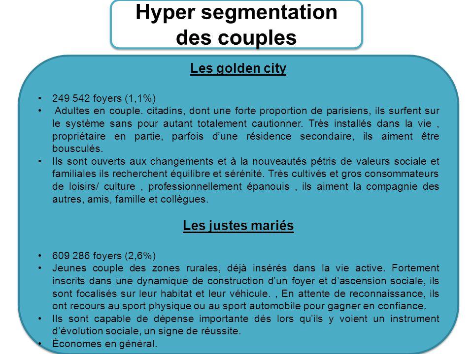 Les golden city 249 542 foyers (1,1%) Adultes en couple. citadins, dont une forte proportion de parisiens, ils surfent sur le système sans pour autant