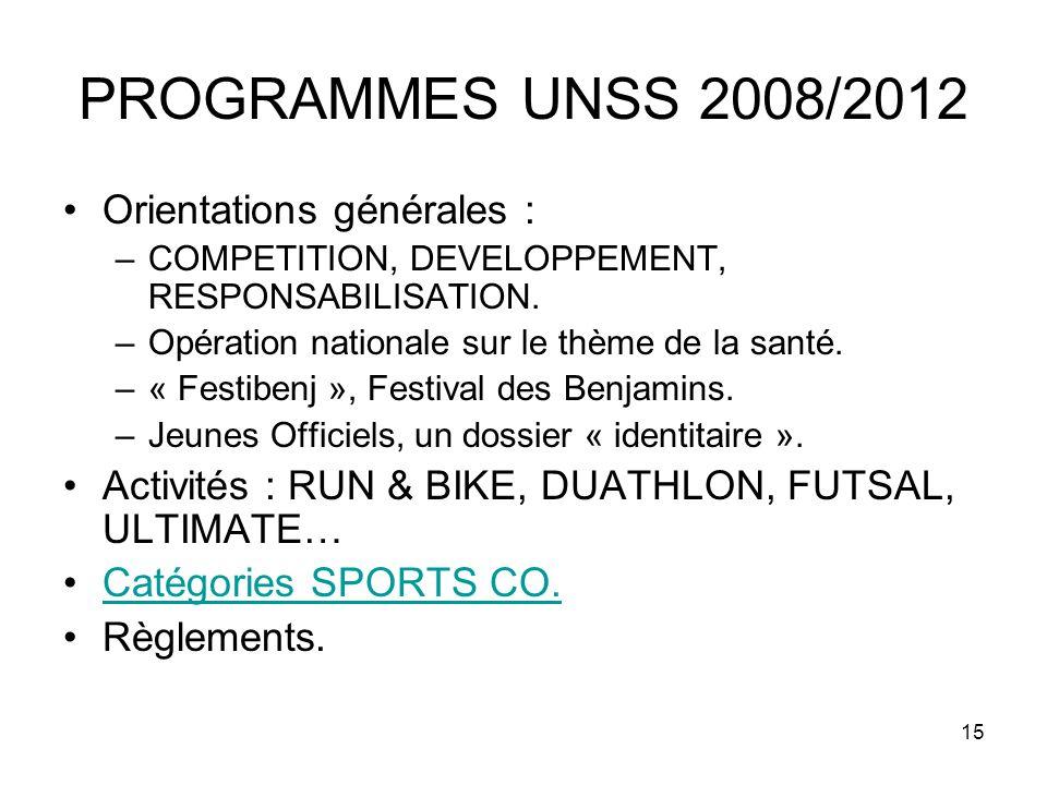 15 PROGRAMMES UNSS 2008/2012 Orientations générales : –COMPETITION, DEVELOPPEMENT, RESPONSABILISATION.
