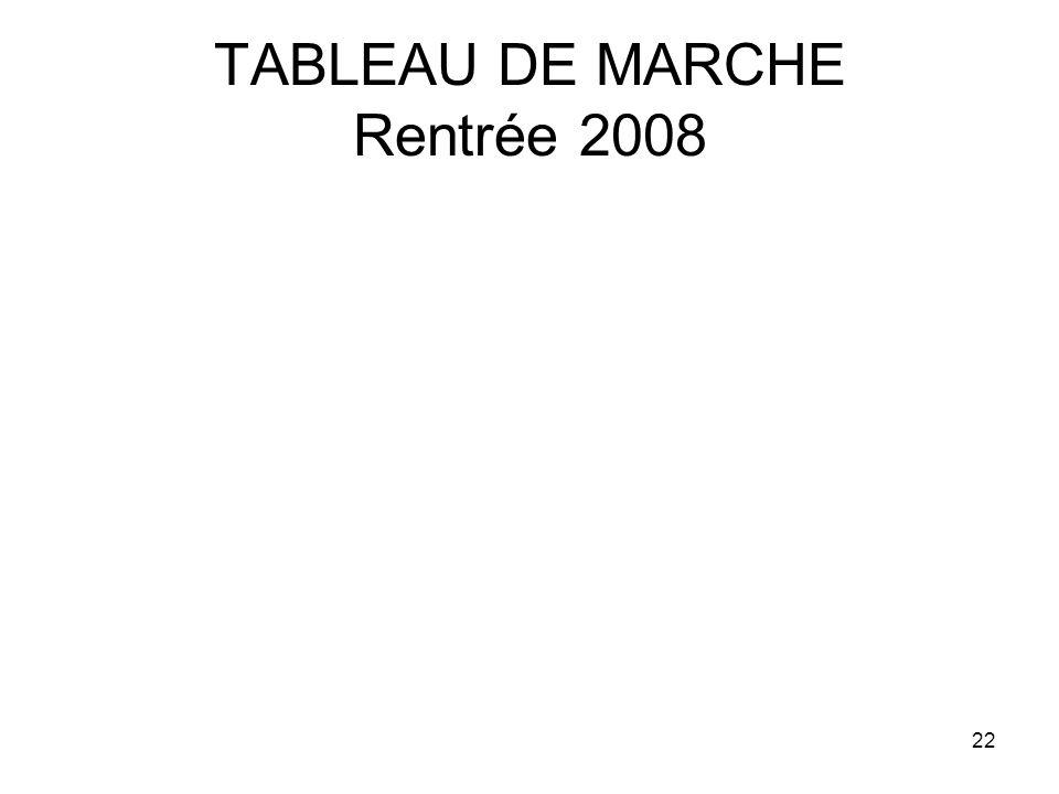 22 TABLEAU DE MARCHE Rentrée 2008