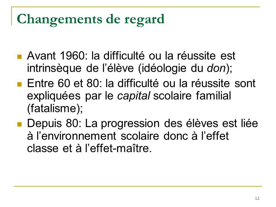 13 Changements de regard Avant 1960: la difficulté ou la réussite est intrinsèque de lélève (idéologie du don); Entre 60 et 80: la difficulté ou la ré