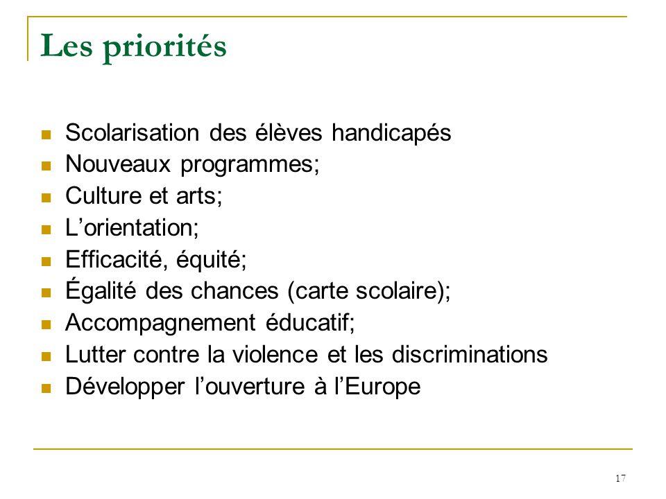 17 Les priorités Scolarisation des élèves handicapés Nouveaux programmes; Culture et arts; Lorientation; Efficacité, équité; Égalité des chances (cart