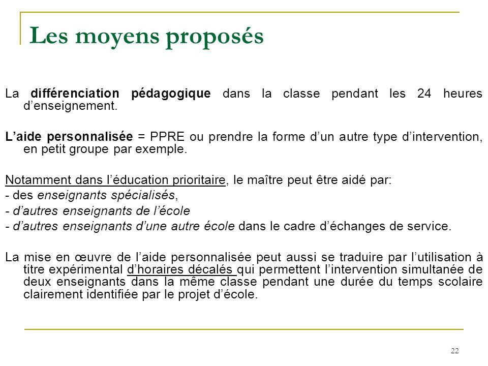22 Les moyens proposés La différenciation pédagogique dans la classe pendant les 24 heures denseignement. Laide personnalisée = PPRE ou prendre la for