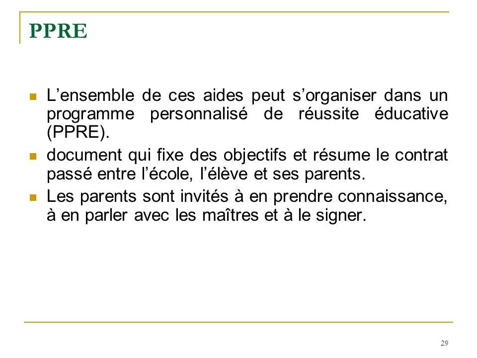 29 PPRE Lensemble de ces aides peut sorganiser dans un programme personnalisé de réussite éducative (PPRE). document qui fixe des objectifs et résume