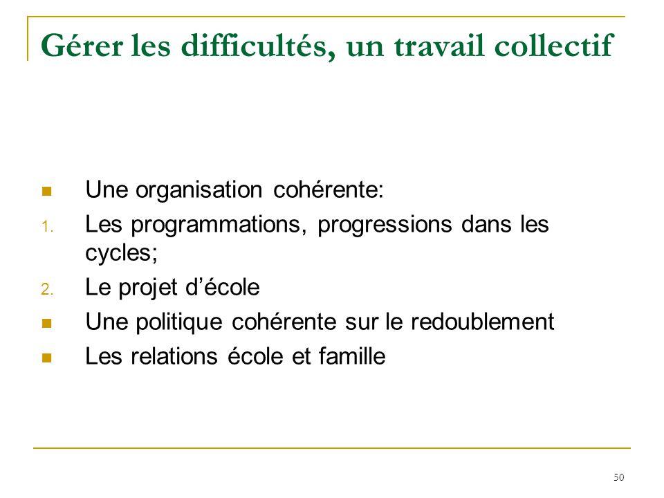 50 Gérer les difficultés, un travail collectif Une organisation cohérente: 1. Les programmations, progressions dans les cycles; 2. Le projet décole Un
