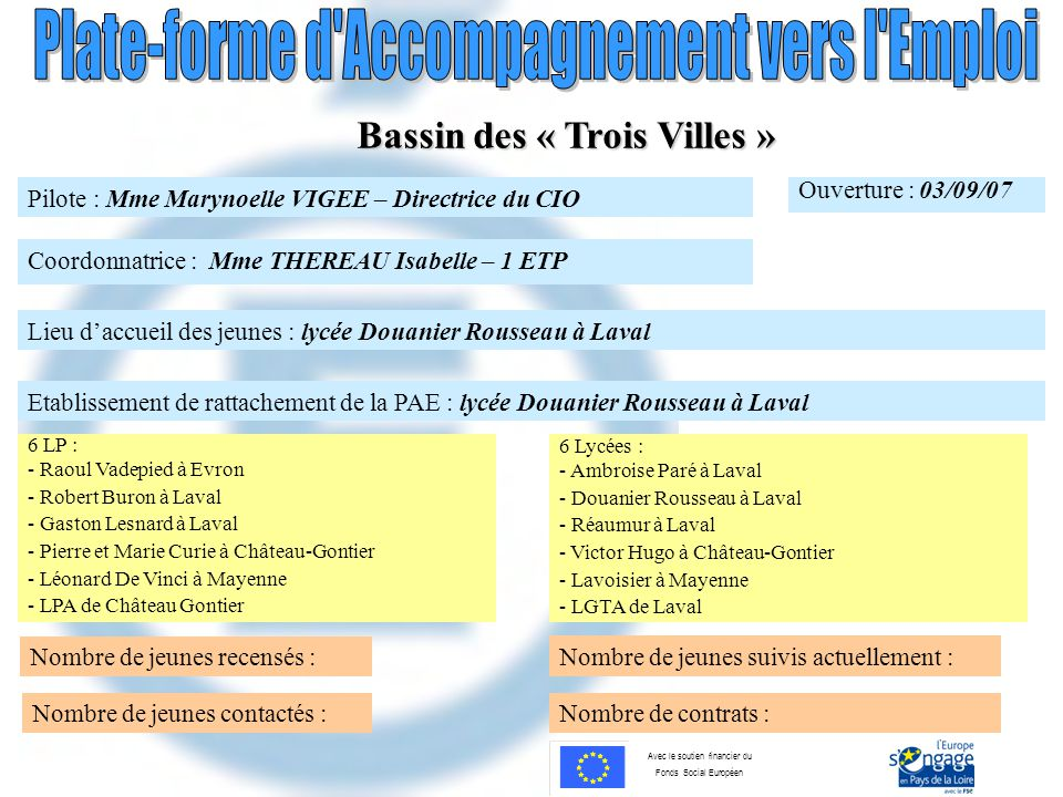 Avec le soutien financier du Fonds Social Européen Bassin des « Trois Villes » Pilote : Mme Marynoelle VIGEE – Directrice du CIO Coordonnatrice : Mme