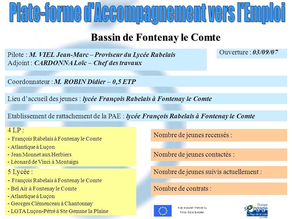 Avec le soutien financier du Fonds Social Européen Bassin de Fontenay le Comte Pilote : M. VIEL Jean-Marc – Proviseur du Lycée Rabelais Adjoint : CARD