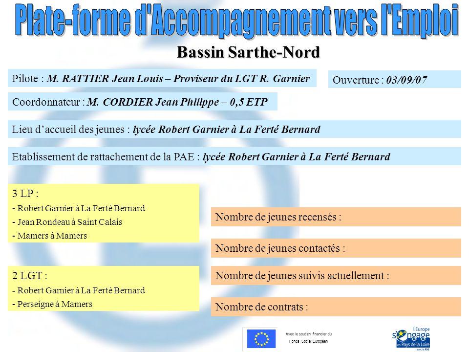 Avec le soutien financier du Fonds Social Européen Bassin Sarthe-Nord Pilote : M. RATTIER Jean Louis – Proviseur du LGT R. Garnier Coordonnateur : M.