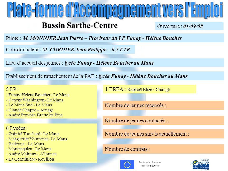Avec le soutien financier du Fonds Social Européen Bassin Sarthe-Centre Pilote : M. MONNIER Jean Pierre – Proviseur du LP Funay - Hélène Boucher Coord