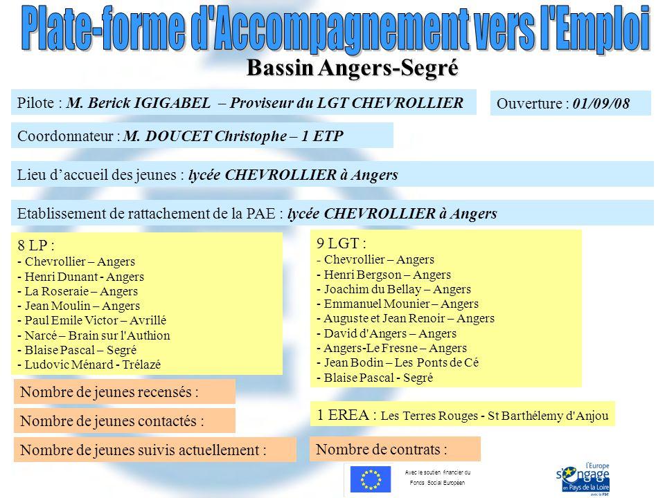 Avec le soutien financier du Fonds Social Européen Bassin Angers-Segré Pilote : M. Berick IGIGABEL – Proviseur du LGT CHEVROLLIER Coordonnateur : M. D