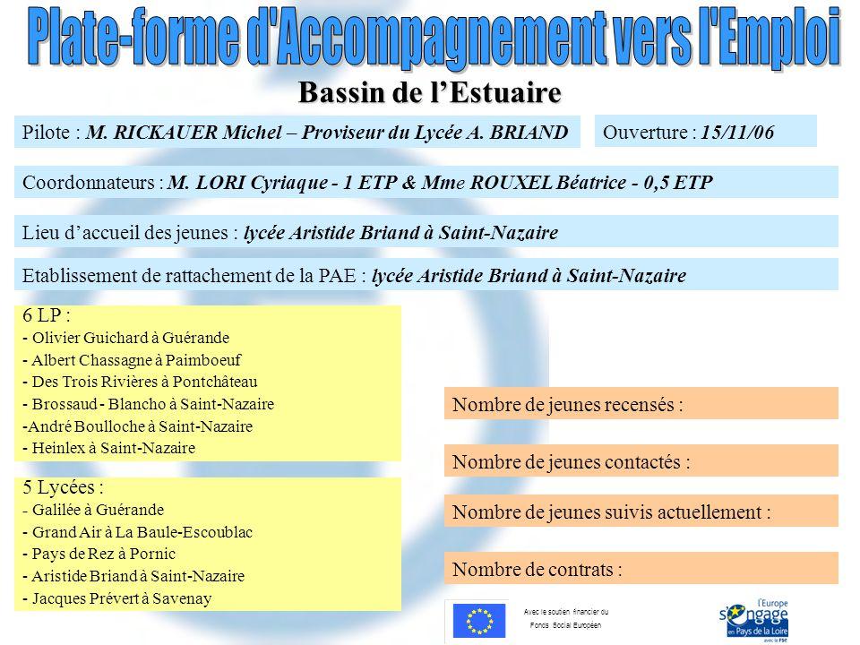 Avec le soutien financier du Fonds Social Européen Bassin de lEstuaire Pilote : M. RICKAUER Michel – Proviseur du Lycée A. BRIAND Coordonnateurs : M.
