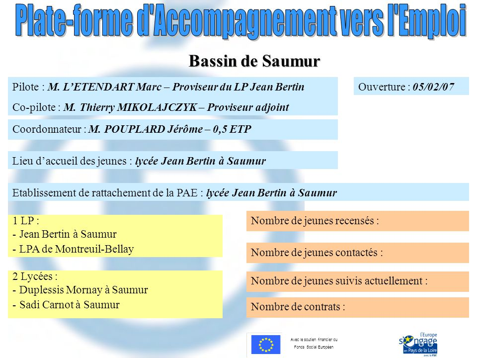 Avec le soutien financier du Fonds Social Européen Bassin de Saumur Pilote : M. LETENDART Marc – Proviseur du LP Jean Bertin Co-pilote : M. Thierry MI