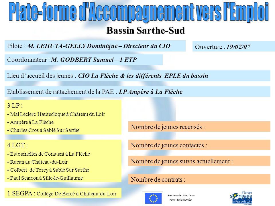 Avec le soutien financier du Fonds Social Européen Bassin Sarthe-Sud Pilote : M. LEHUTA-GELLY Dominique – Directeur du CIO Coordonnateur : M. GODBERT