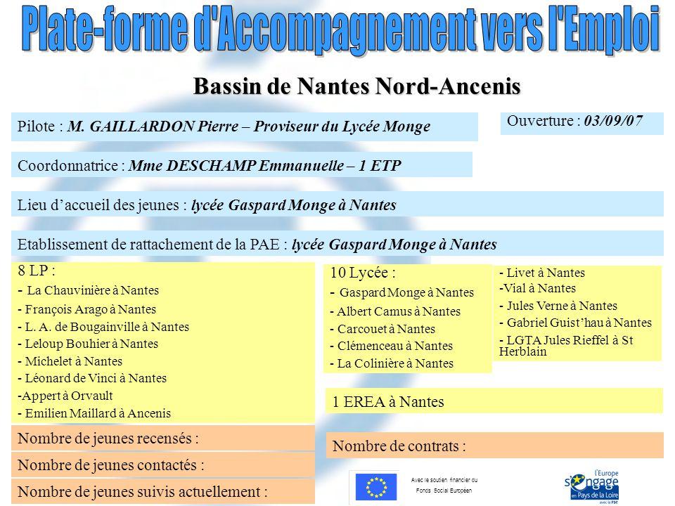 Avec le soutien financier du Fonds Social Européen Bassin de Nantes Nord-Ancenis Pilote : M. GAILLARDON Pierre – Proviseur du Lycée Monge Coordonnatri
