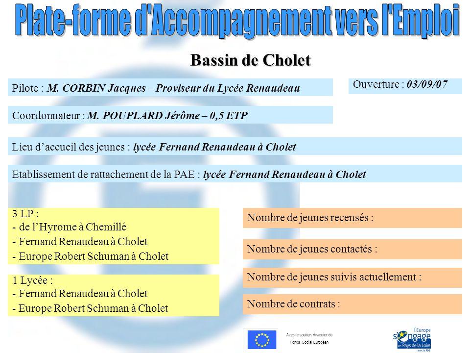 Avec le soutien financier du Fonds Social Européen Bassin de Cholet Pilote : M. CORBIN Jacques – Proviseur du Lycée Renaudeau Coordonnateur : M. POUPL
