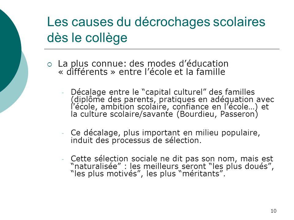 10 Les causes du décrochages scolaires dès le collège La plus connue: des modes déducation « différents » entre lécole et la famille - Décalage entre